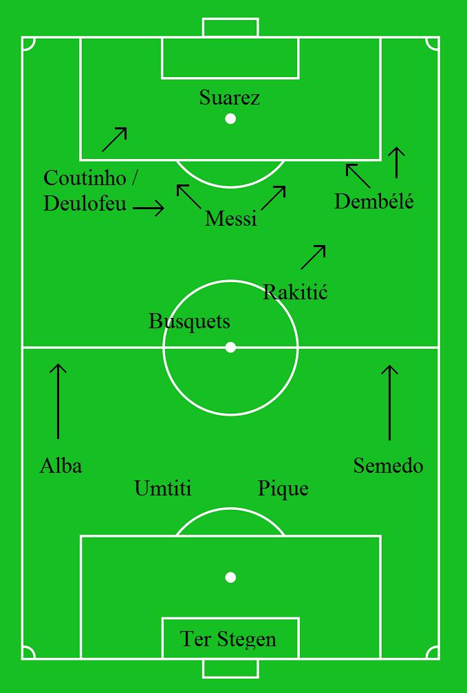 برشلونة مع ديمبلي 1