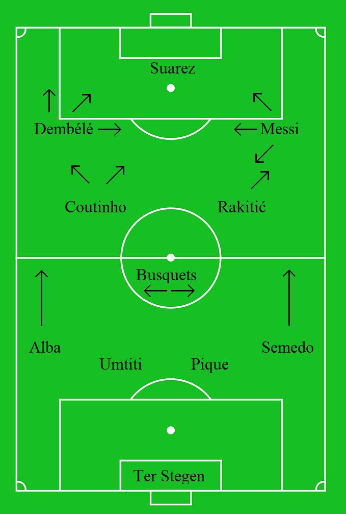 برشلونة مع ديمبلي 3