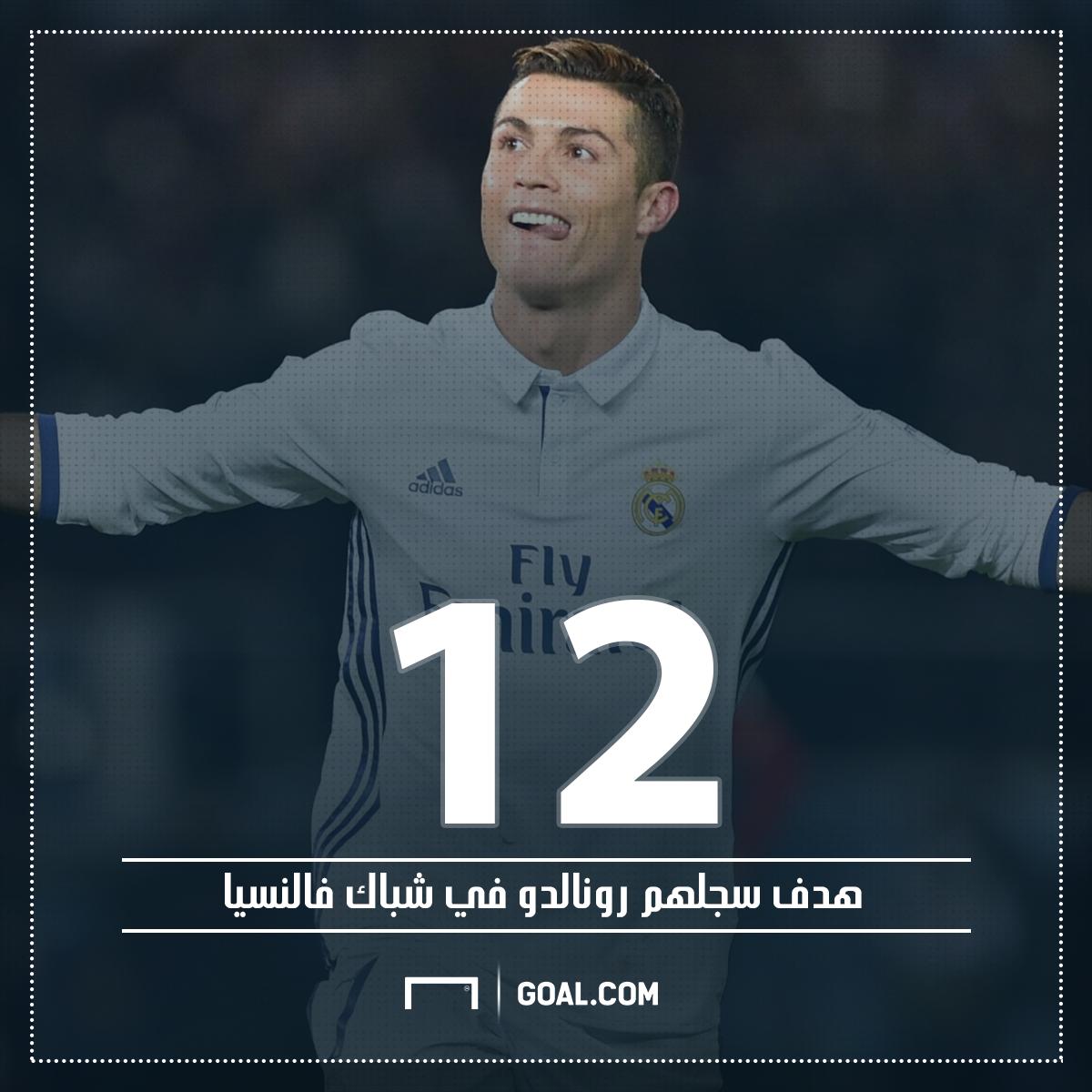 Ronaldo V Valencia