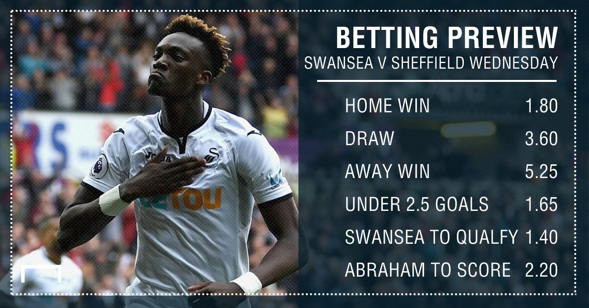 Swansea Sheffield Wednesday PS