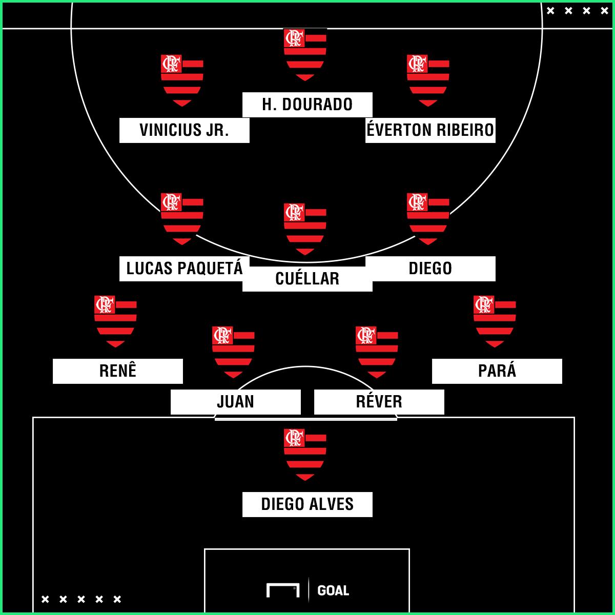 GFX Flamengo 13042018