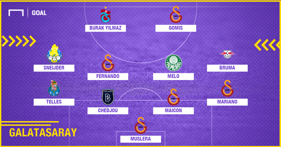 Galatasaray 2010 2018 composition