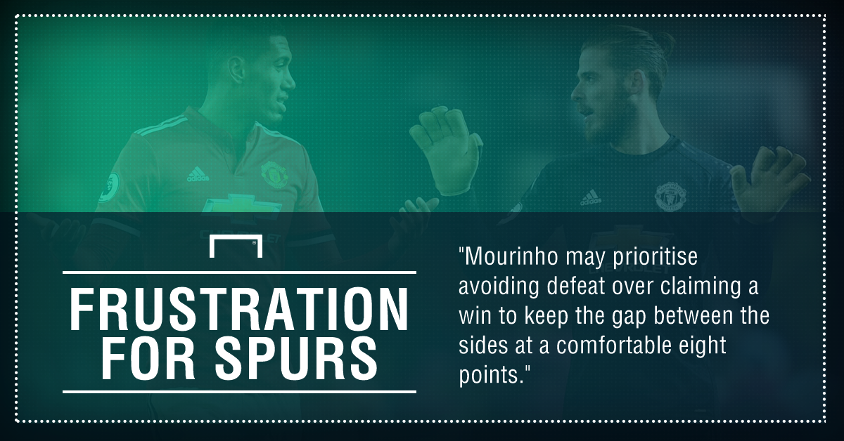 Spurs Man United graphic