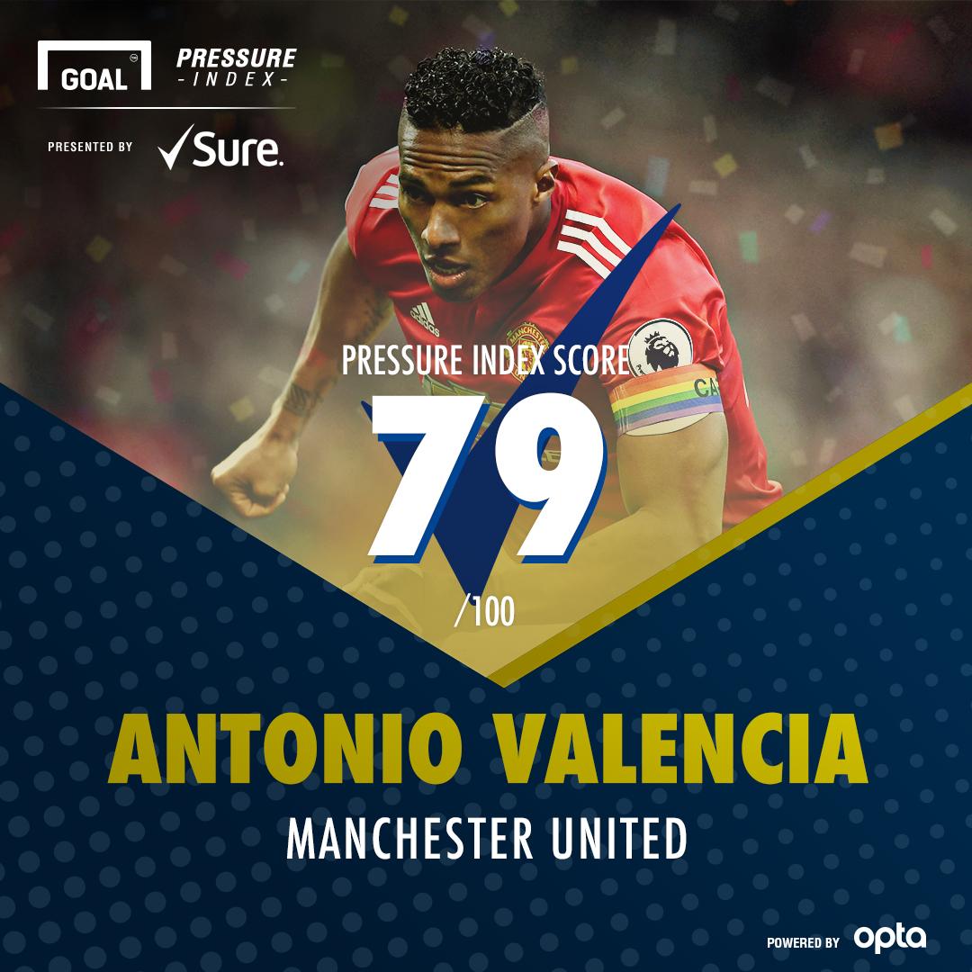 Sure TOTS Valencia