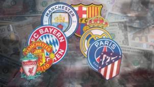Barcelona, Manchester United & 40 Klub Dengan Gaji Terboros