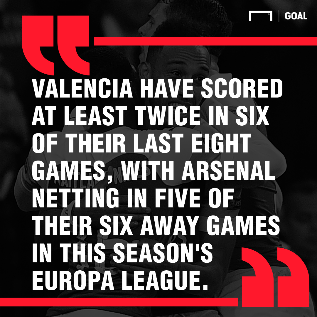Valencia vs Arsenal Betting Tips: Latest odds, team news, preview