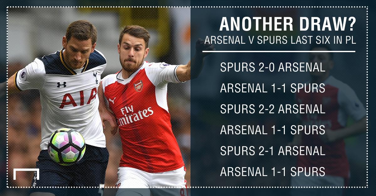 Arsenal Tottenham Hotspur graphic