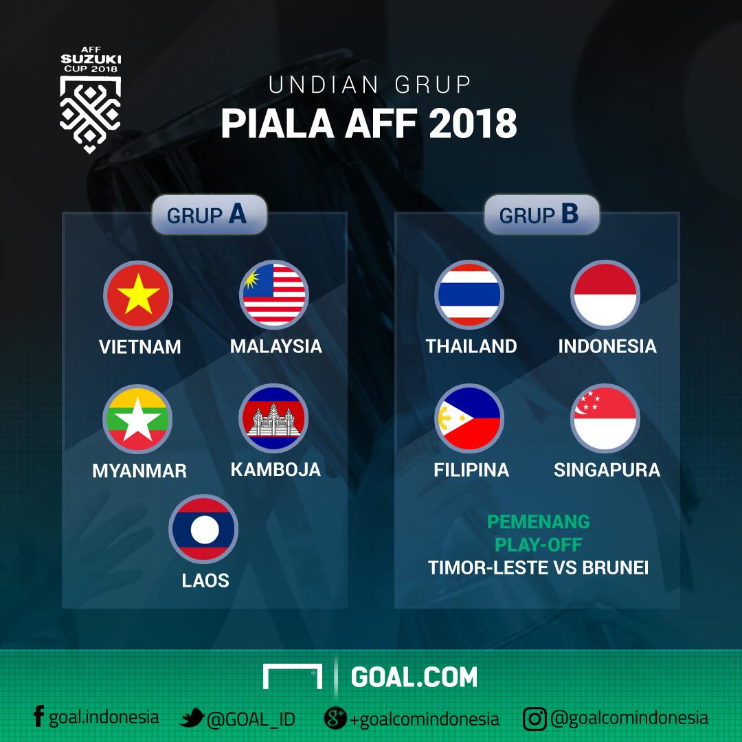 Image Result For Piala Aff