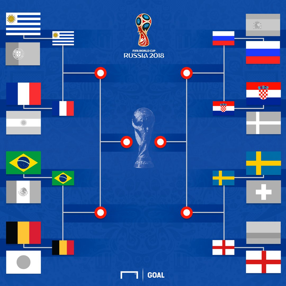WC2018. Play-off net