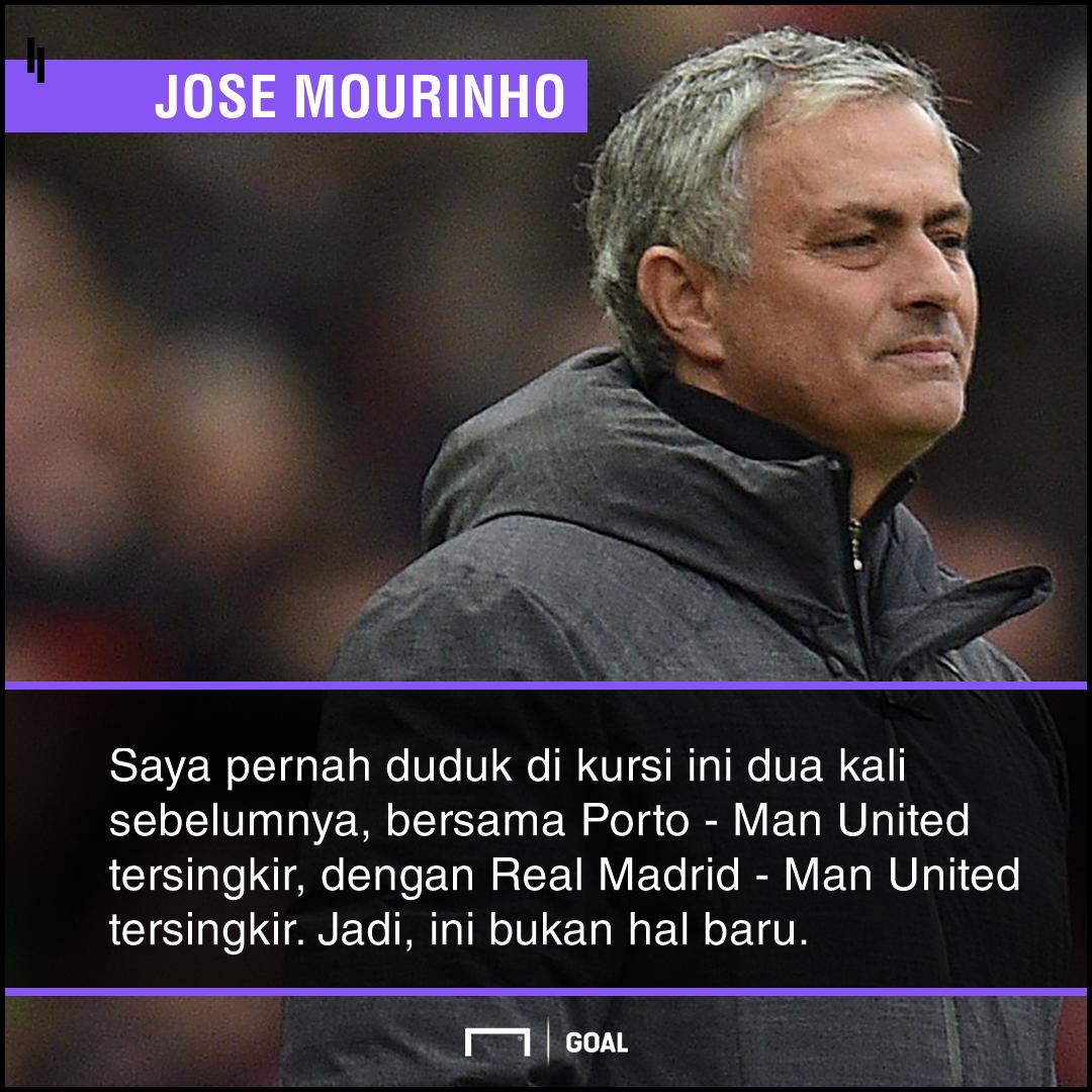GFXID - Jose Mourinho, Man United