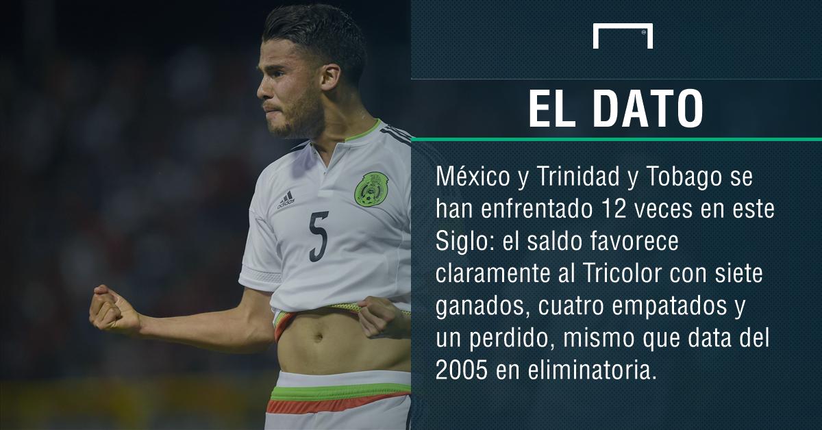 México-T&T