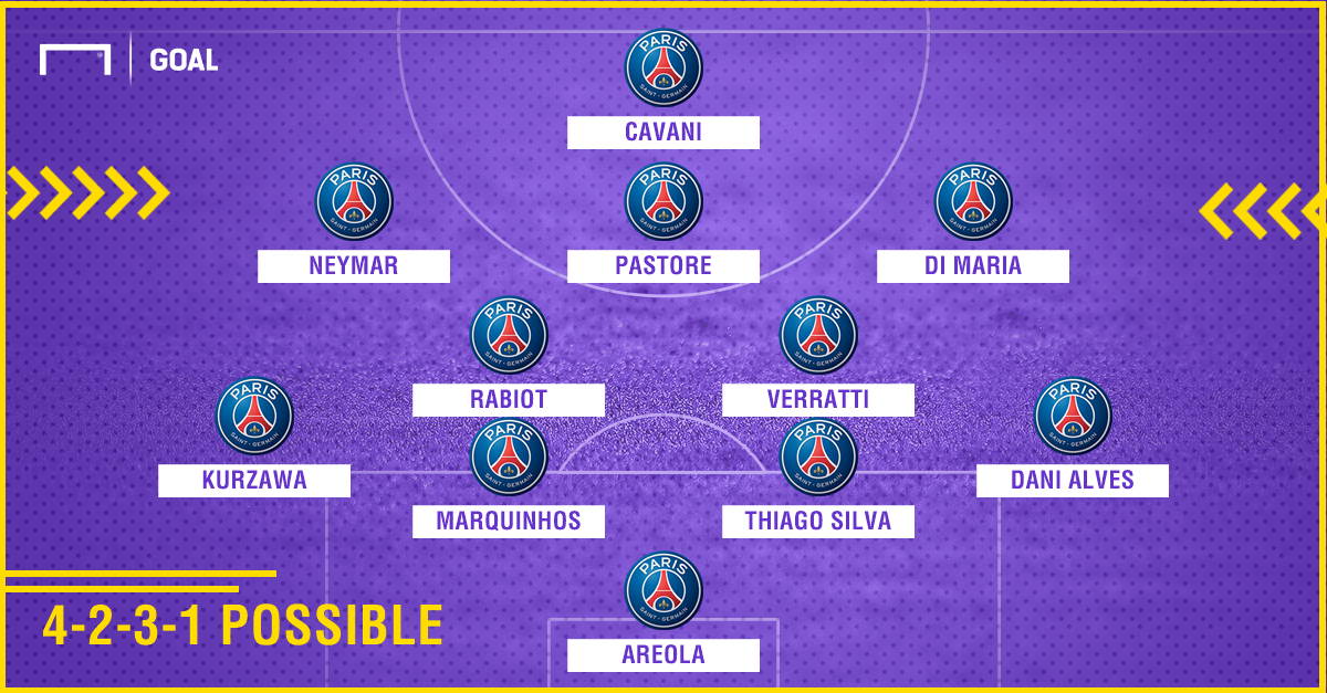 4-2-3-1 possible PSG
