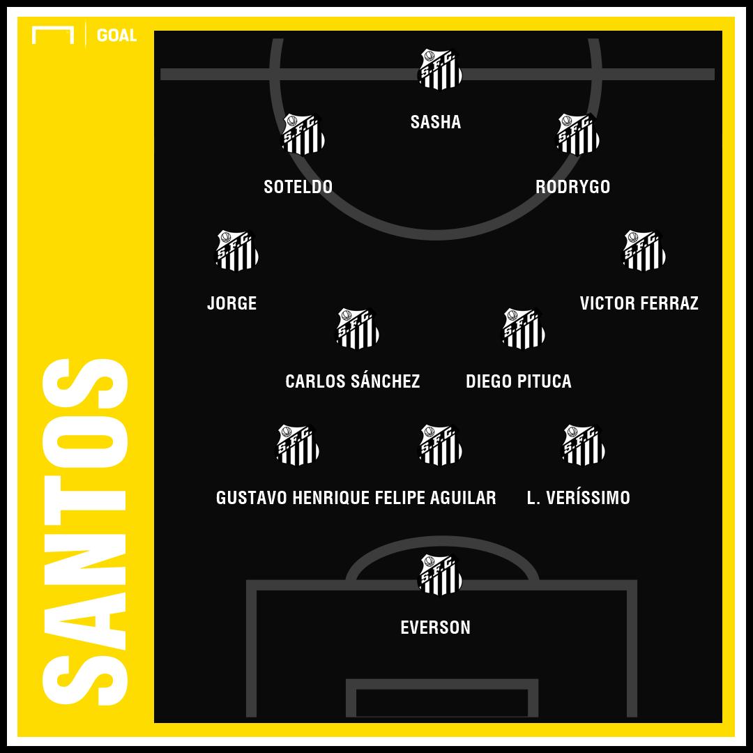 Santos GFX