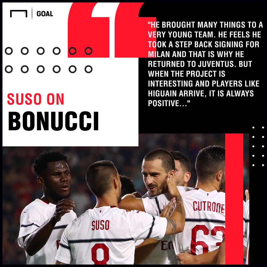 Suso Bonuci Higuain AC Milan PS