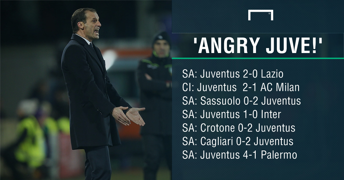 'Angry' Juventus Results PS