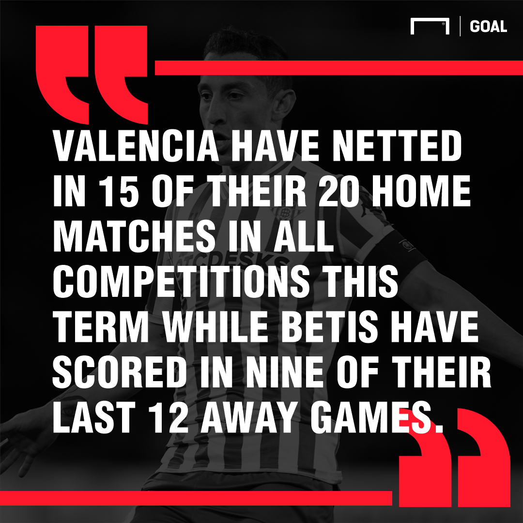 Valencia Real Betis graphic