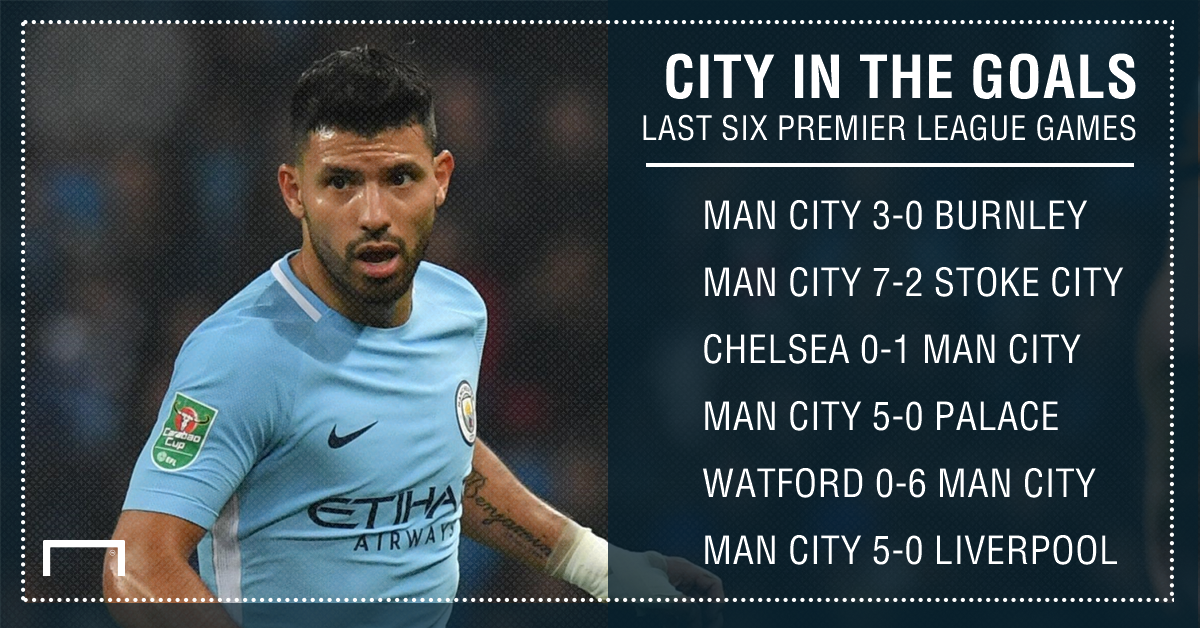 Man City last six graphic