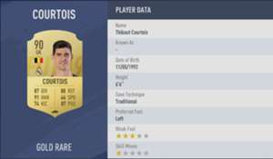 FIFA 19 3 Courtois