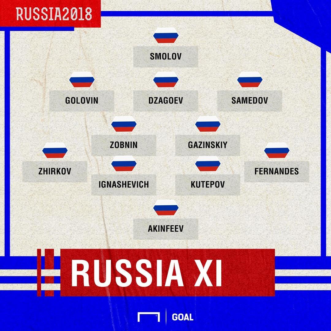 Rusia XI