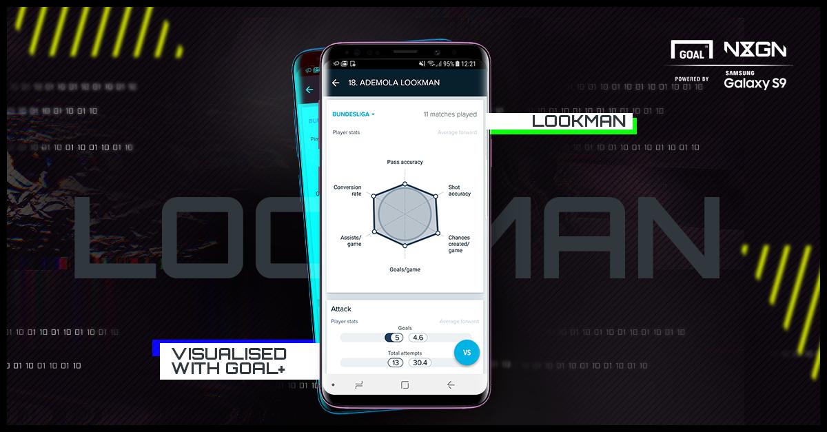Samsung NxGn Lookman