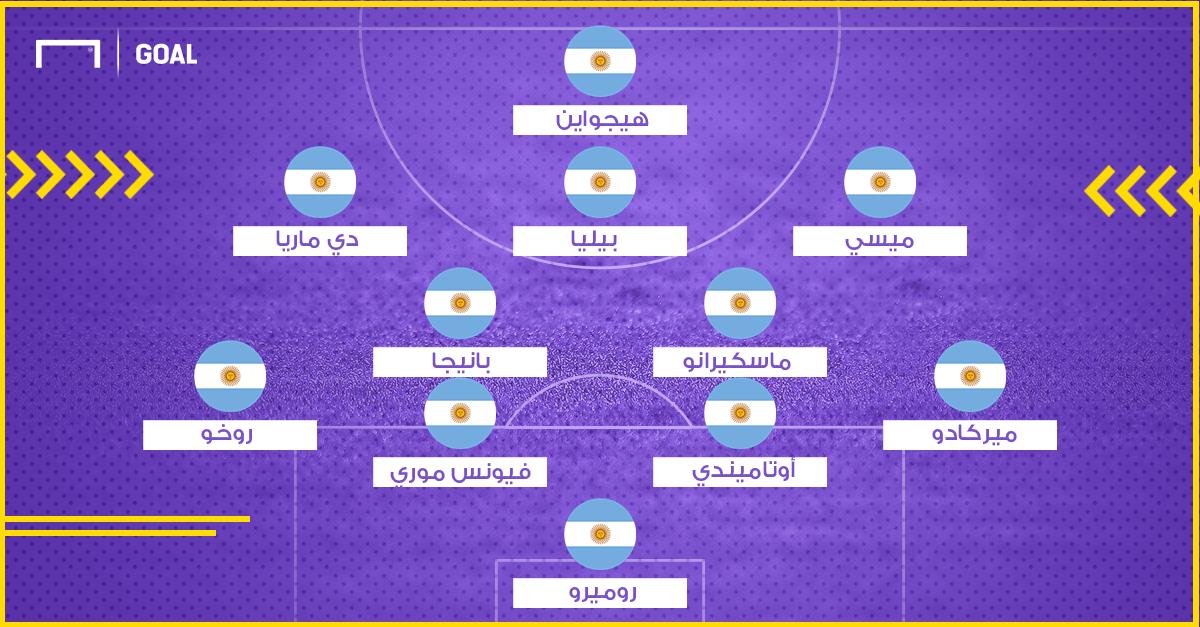 التشكيل المحتمل للأرجنتين في روسيا 2018