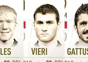 FIFA 19 è arrivato, e con lui la possibilità di giocare con alcuni dei più grandi calciatori della storia. Presenti anche grandi ex Serie A.