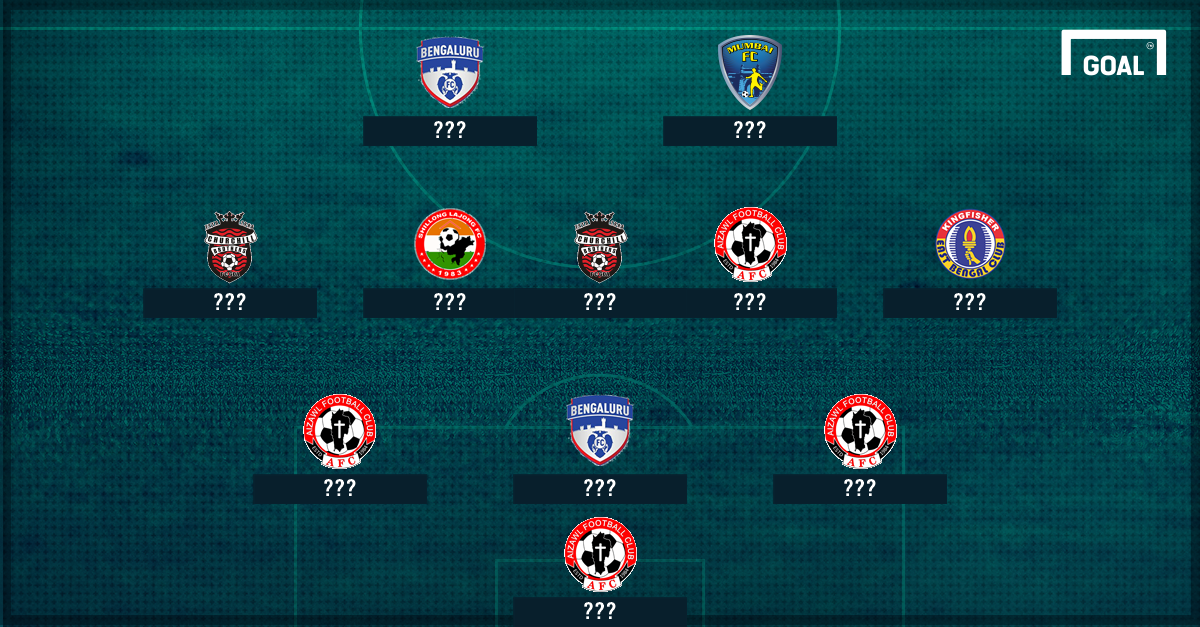 I-League Team of the Week: Round 17