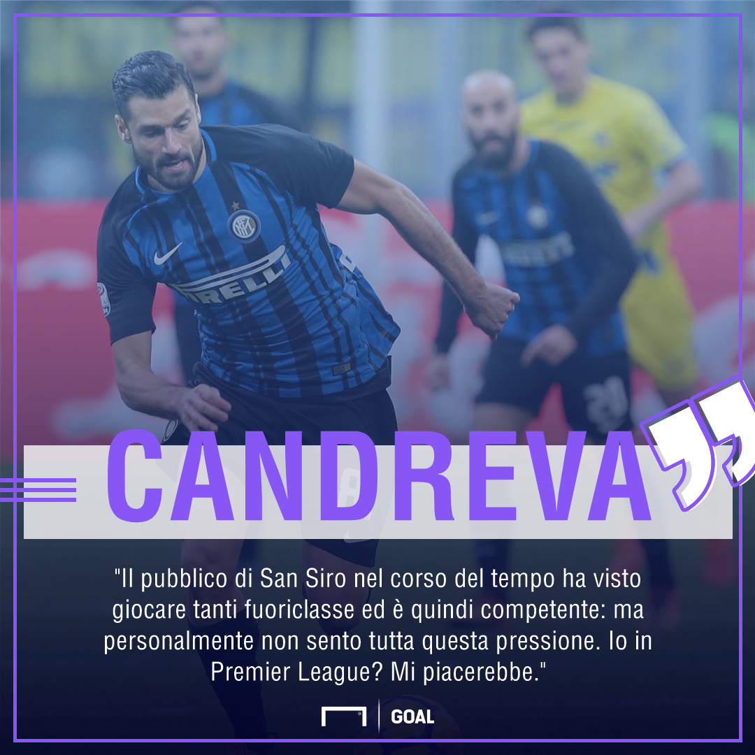 PS Candreva