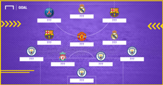 Most expensive XI on position ???