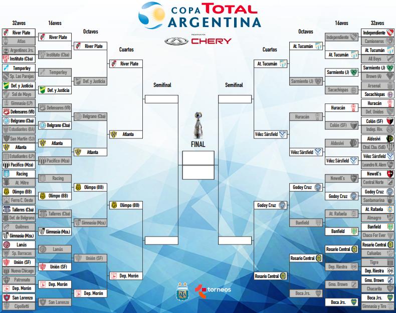llave copa argentina 2017 cuartos