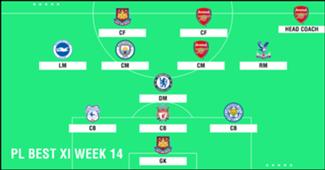 Best XI : ทีมยอดเยี่ยมพรีเมียร์ลีก 2018-2019 สัปดาห์ที่ 14