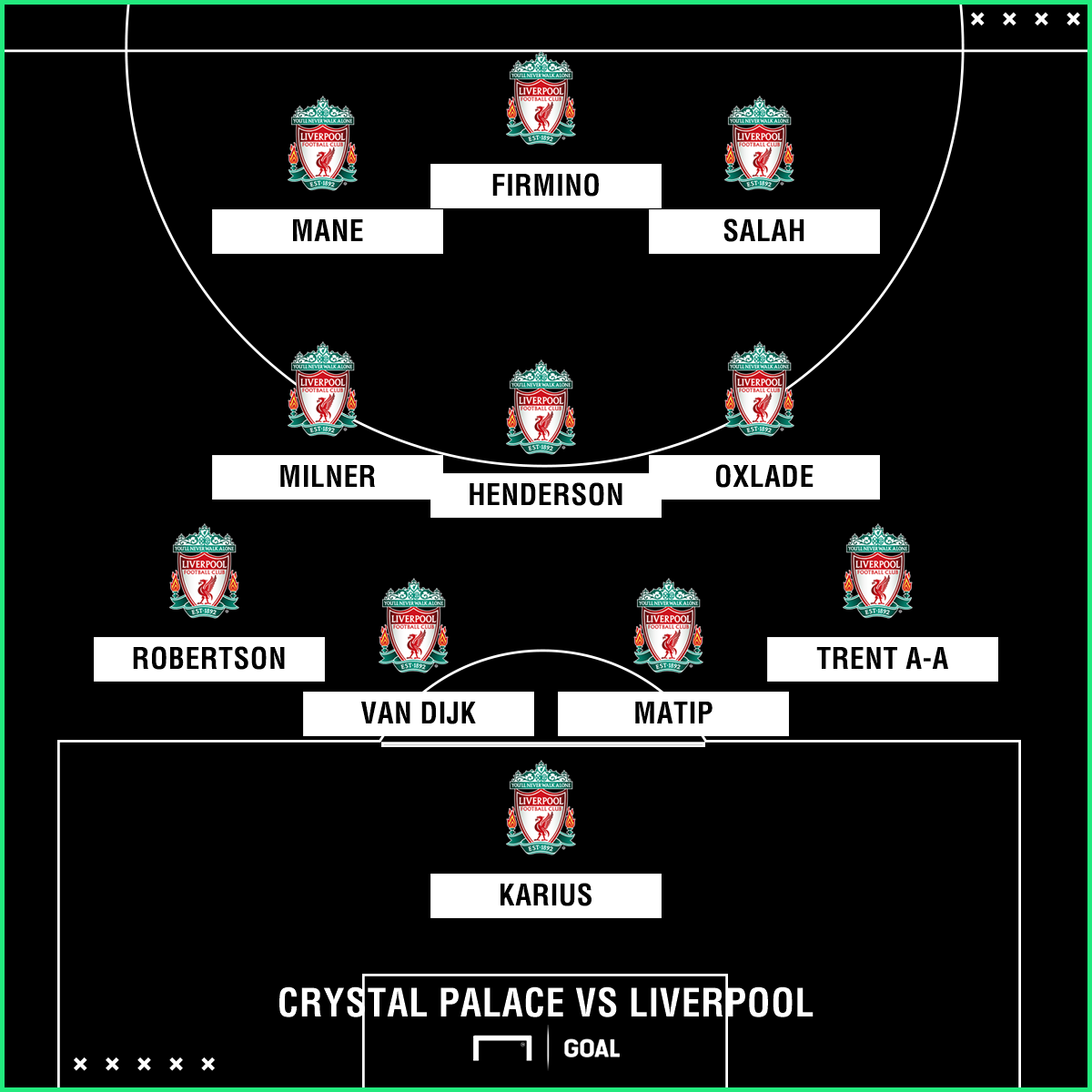 GFX Liverpool team v Palce