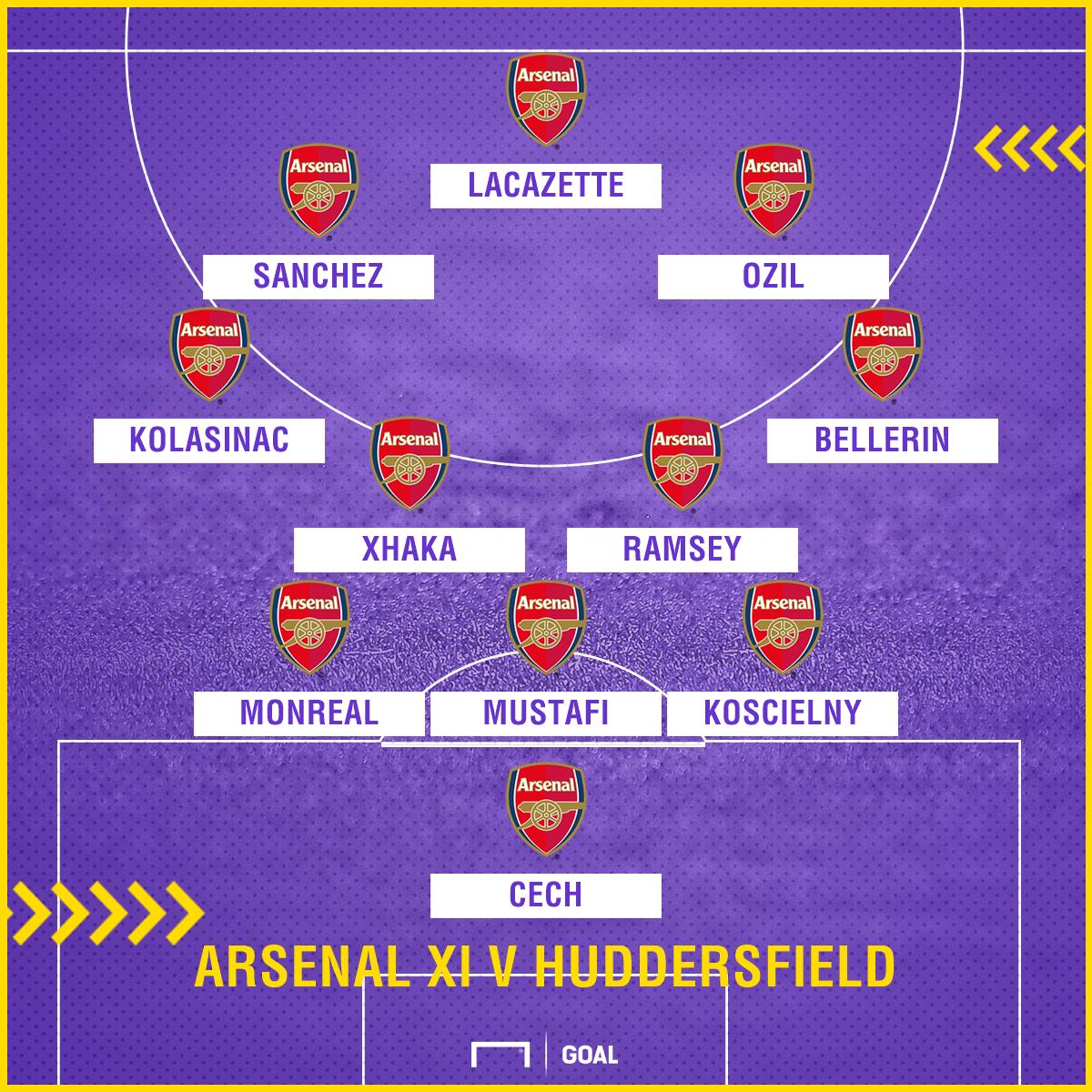 Arsenal XI v Huddersfield 291117
