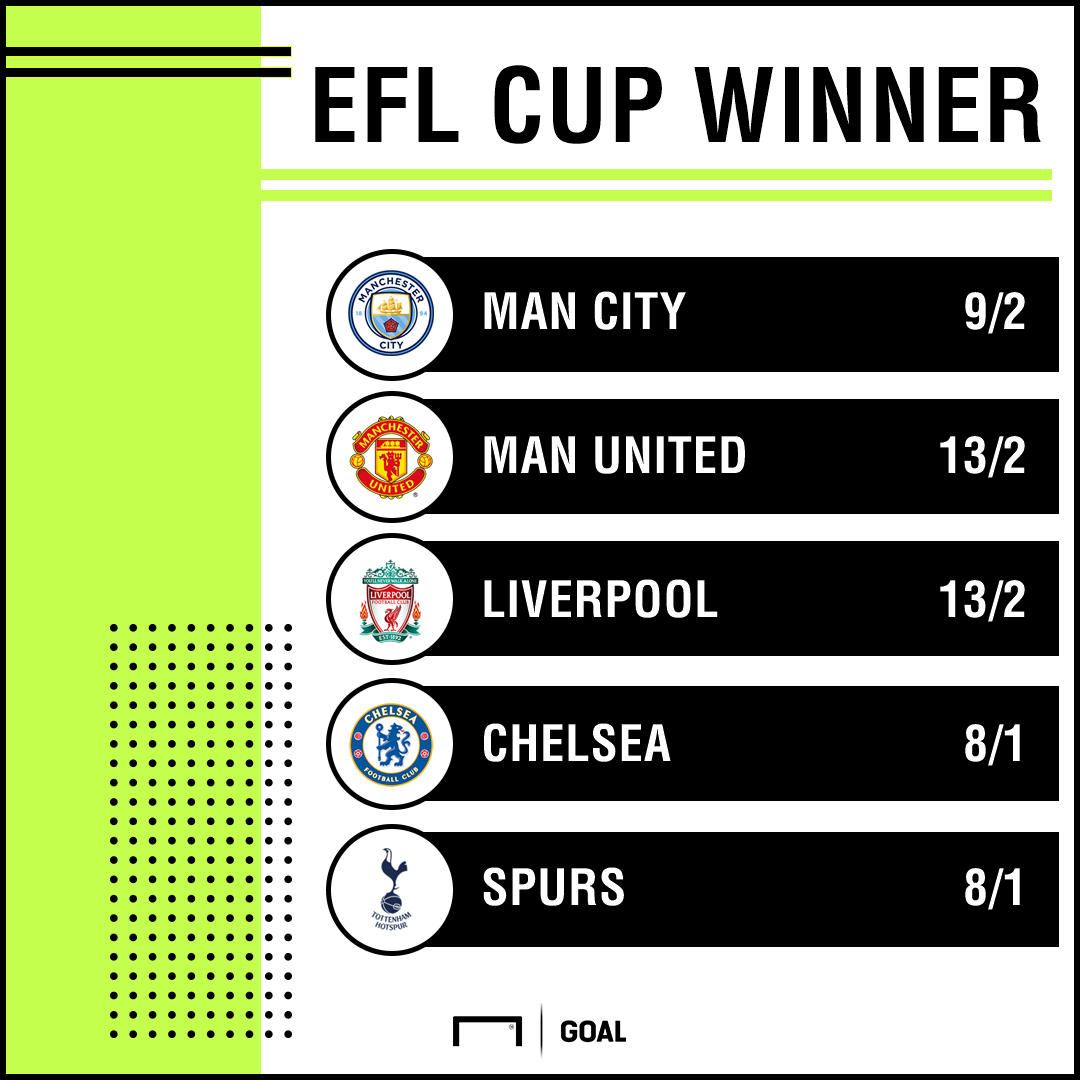 EFL Cup odds 1408 graphic