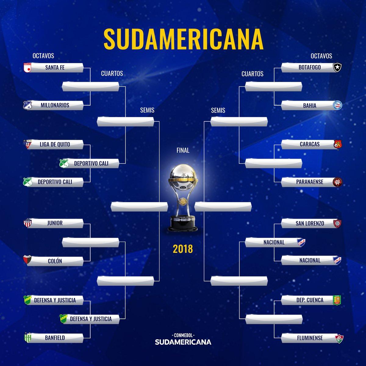Copa Sudamericana cuadro octavos jueves 28092018