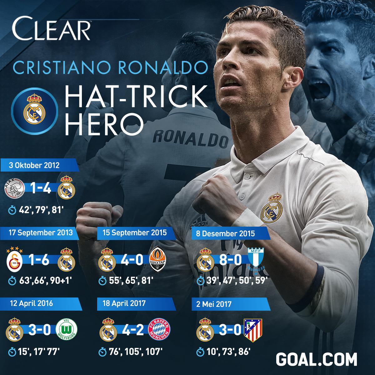 Revisi GFXID - Clear Hatrick Hero Cristiano Ronaldo