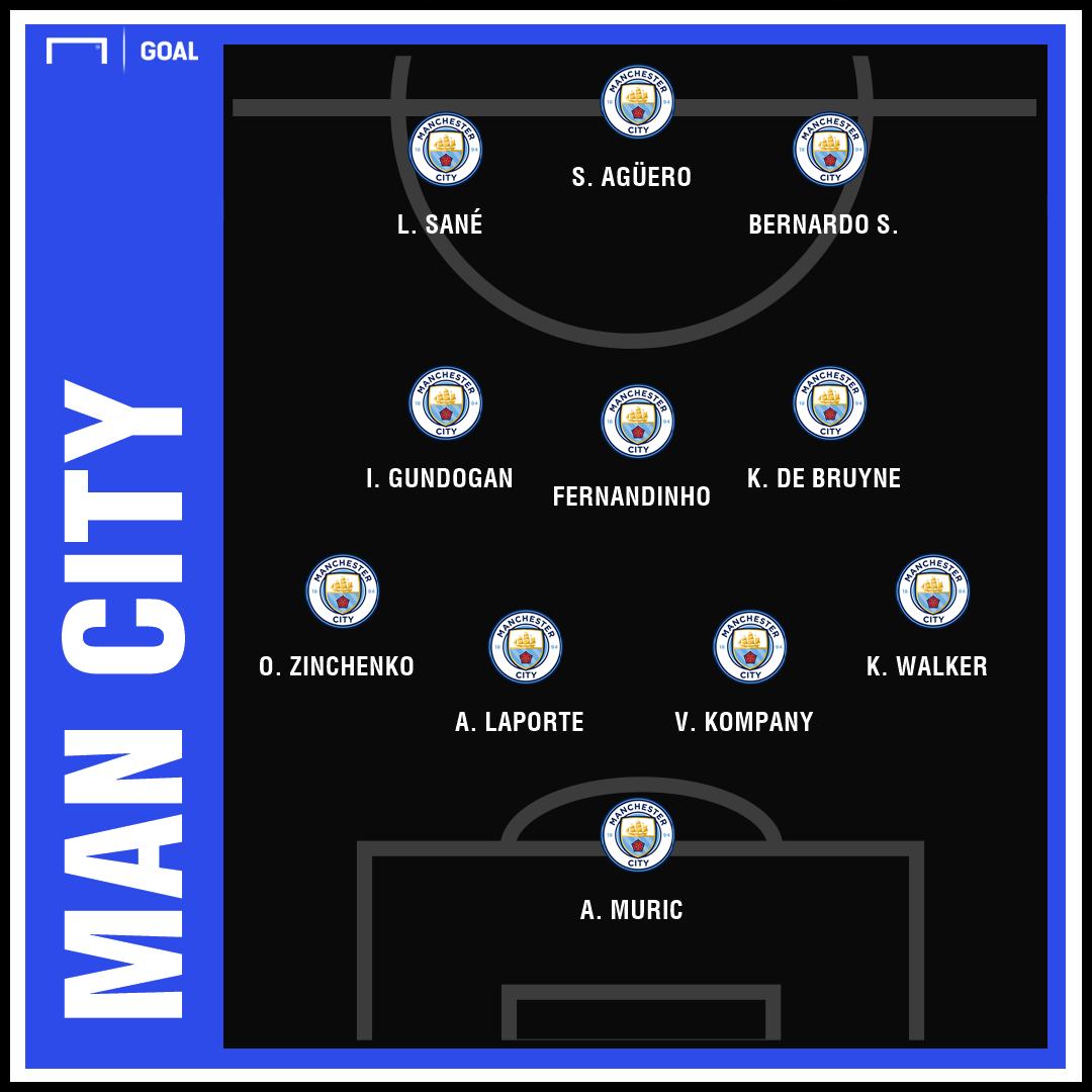 Manchester City Chelsea Carabao Final Predicted GFX | 22022019