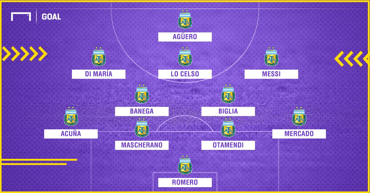 PS Argentina lineup