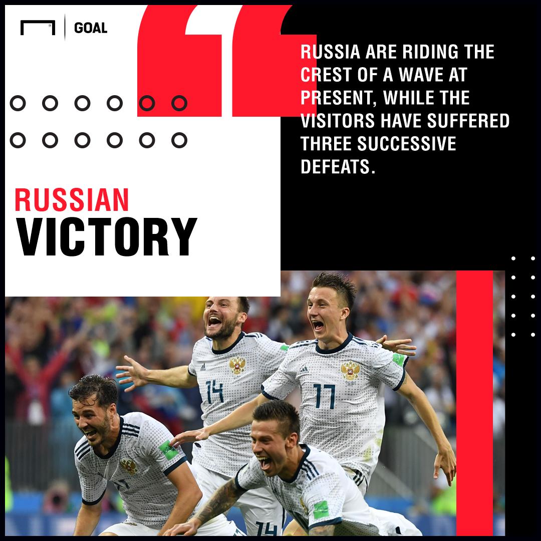 Russia Sweden graphic