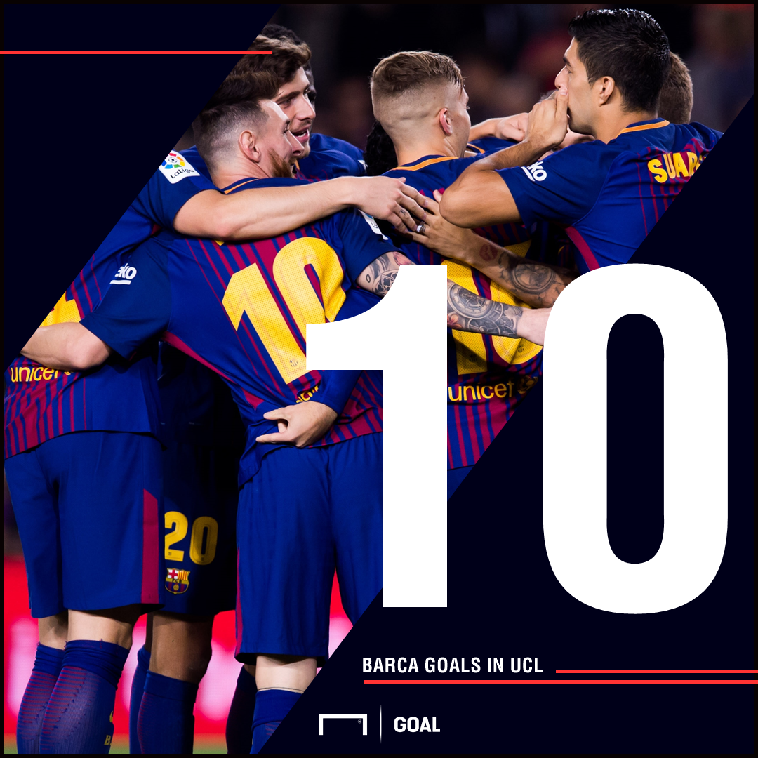 Barcelona goals UCL graphic