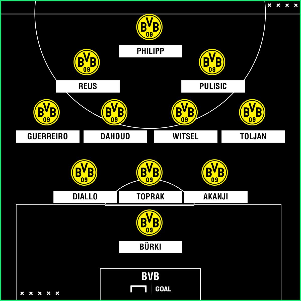 GFX BVB Witsel 3