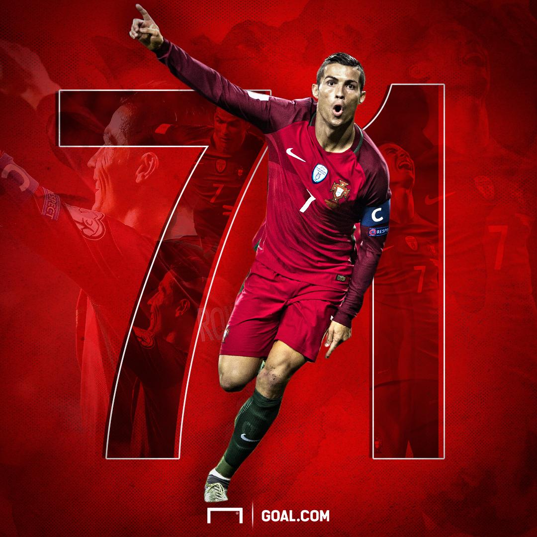 Cristiano Ronaldo 71 Portugal