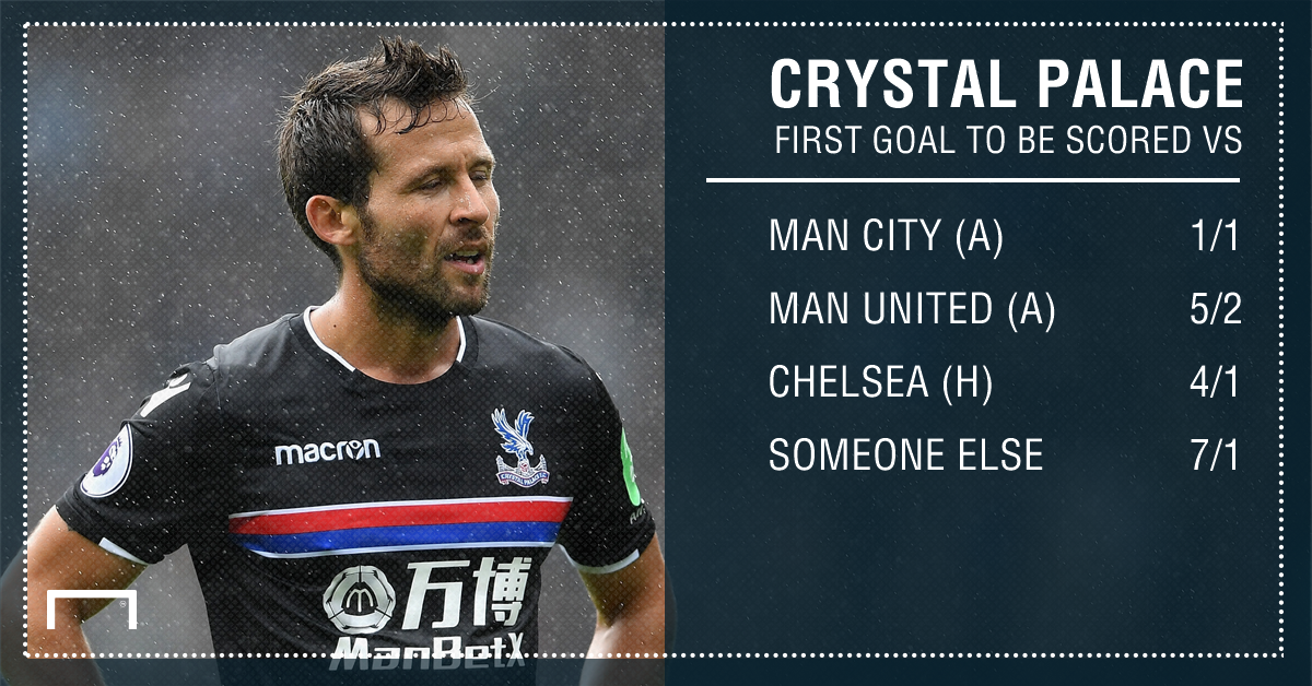 Crystal Palace first goal graphic