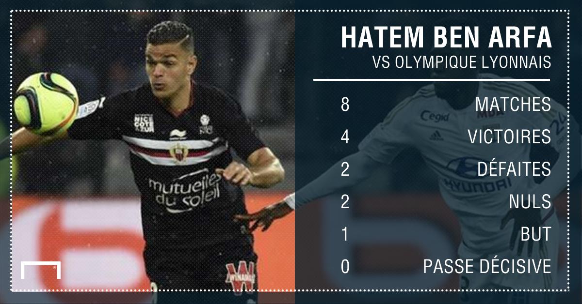 PS Ben Arfa vs Lyon