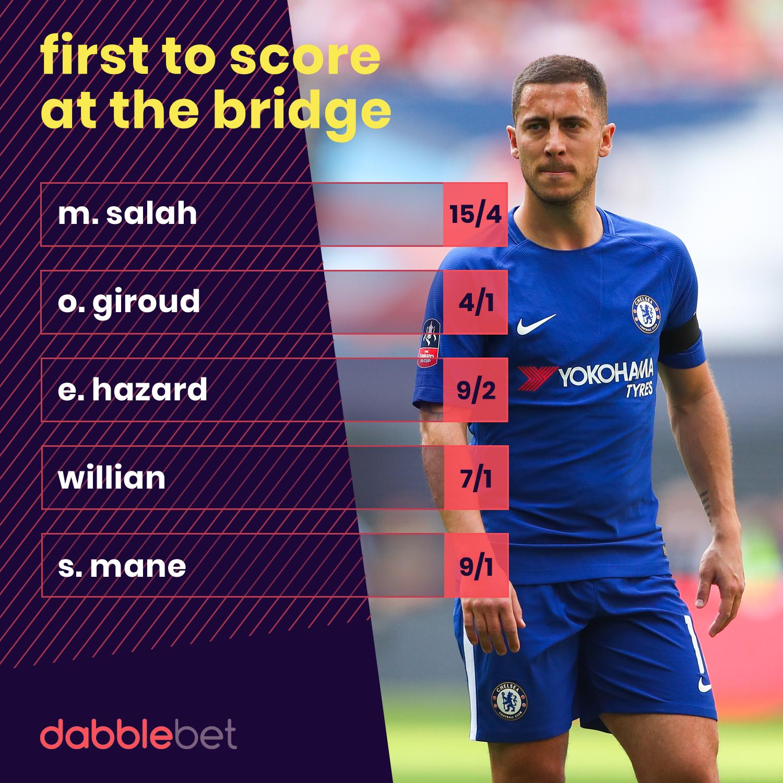 Chelsea Liverpool goalscorers graphic
