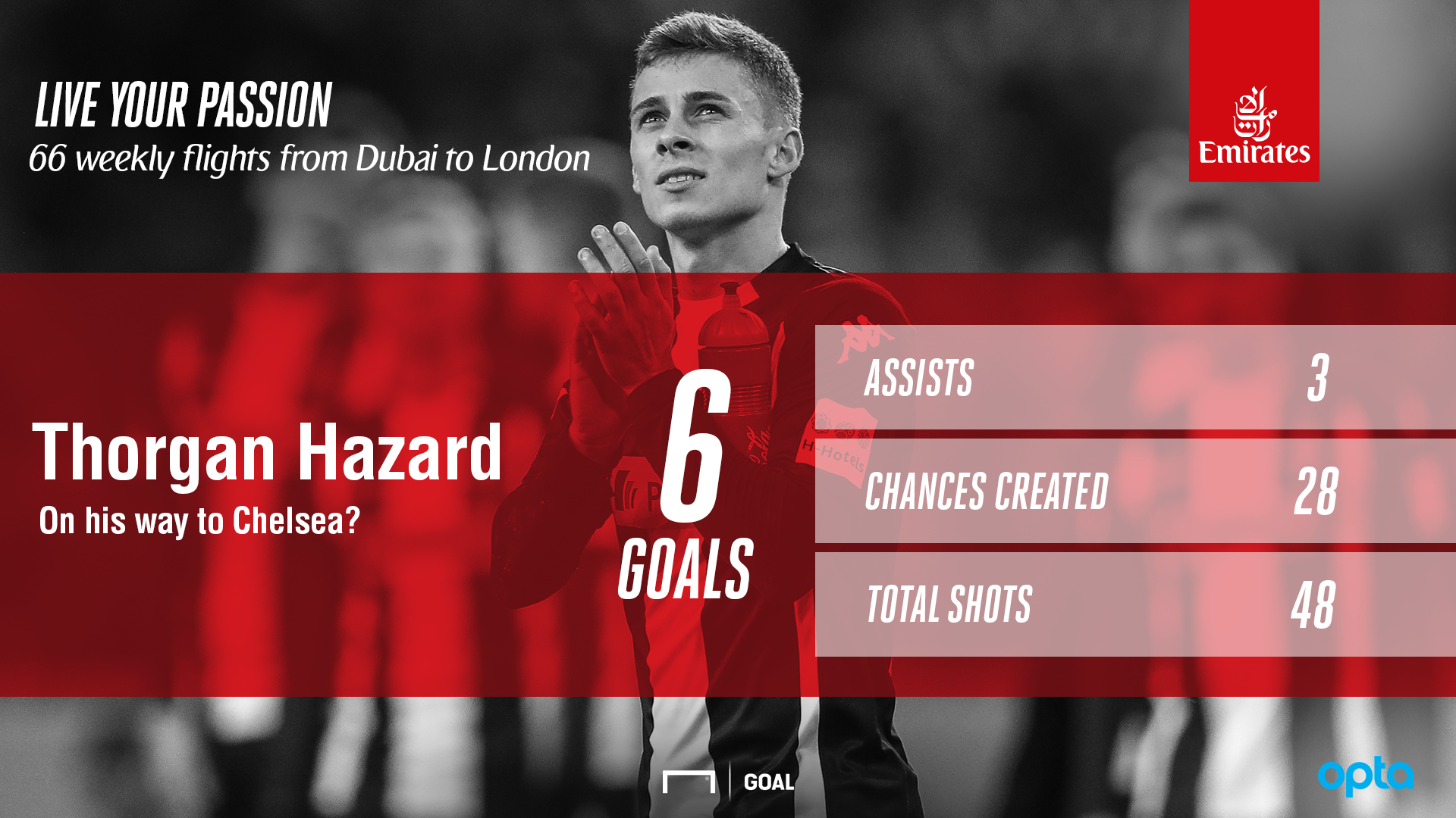 Thorgan Hazard EN