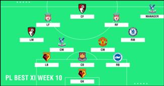 Best XI : ทีมยอดเยี่ยมพรีเมียร์ลีก 2018-2019 สัปดาห์ที่ 10