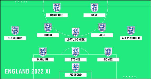 England 2022 PS