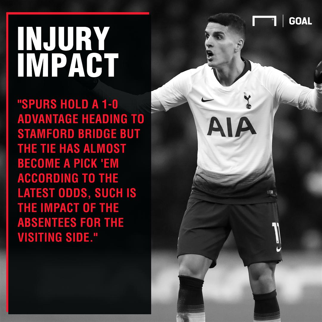 Tottenham injuries - betting reaction