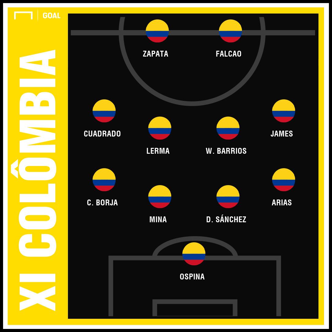 GFX BR Colombia XI Copa America